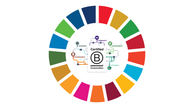 Sådan kan din virksomhed bruge The B Impact Assessment og SDG Action Manager til at måle og forbedre samfundsimpact